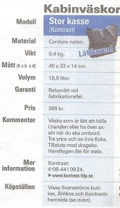 Article in Aftonbladet newspaper featuring accessories designed by Anki Andersson